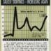 Flying saucer sightings increasing again (1966)