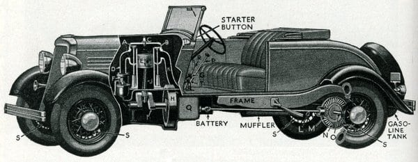 how the internal combustion engine works  1934  click