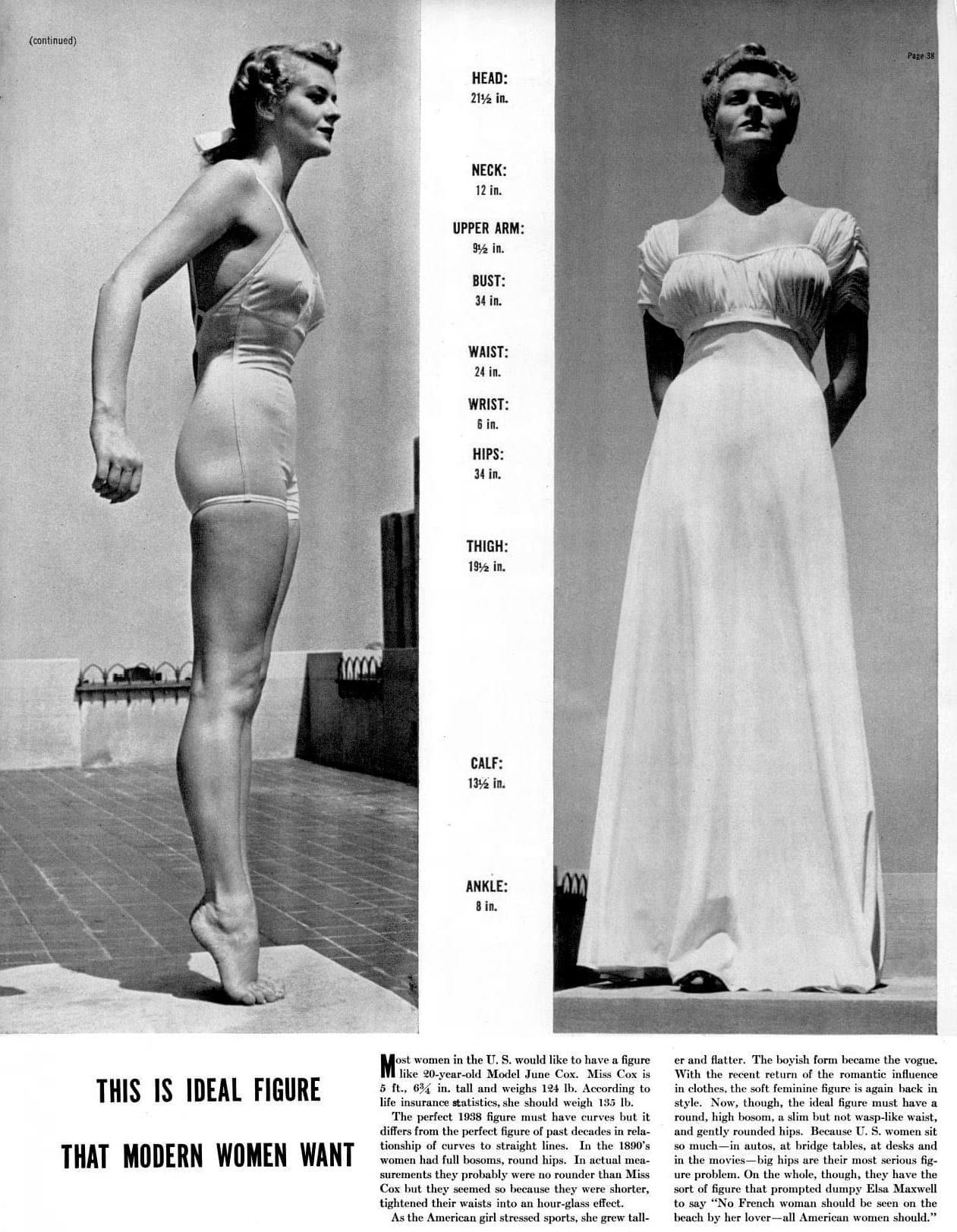 The Perfect Woman S Figure 1938 Click Americana