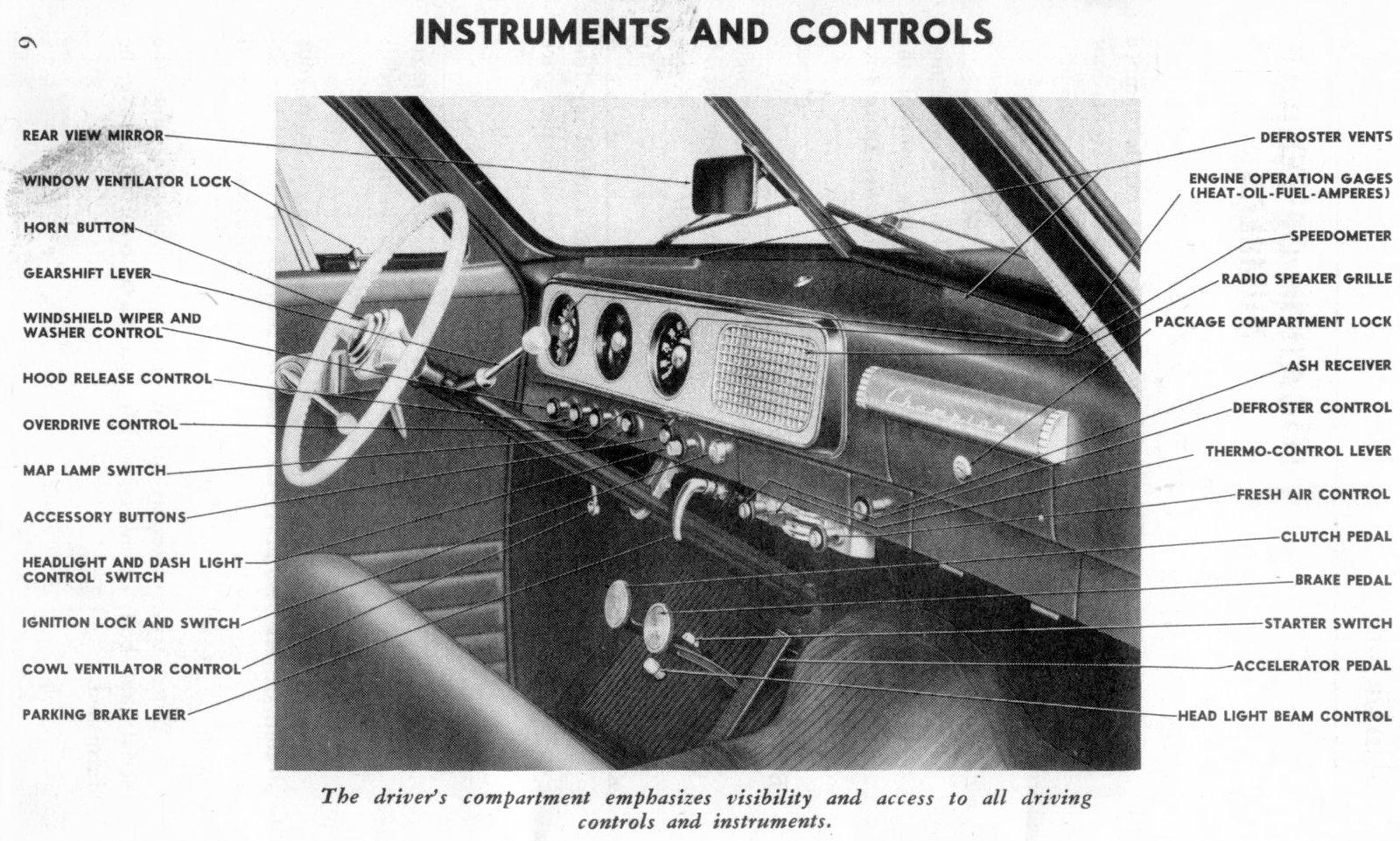 1948 Studebaker Owner's Manual (2)