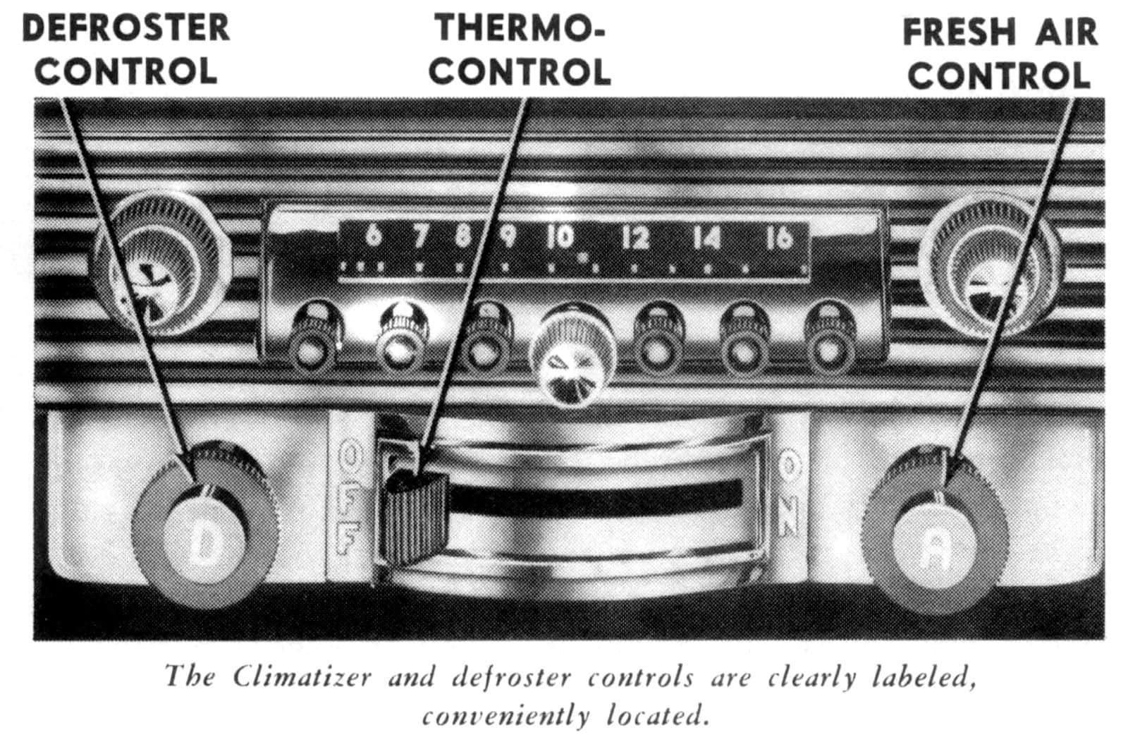 1948 Studebaker Owner's Manual (3)
