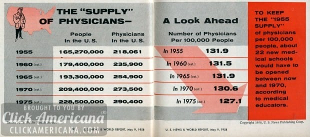 Doctor, doctor: The future supply of physicians (1958)