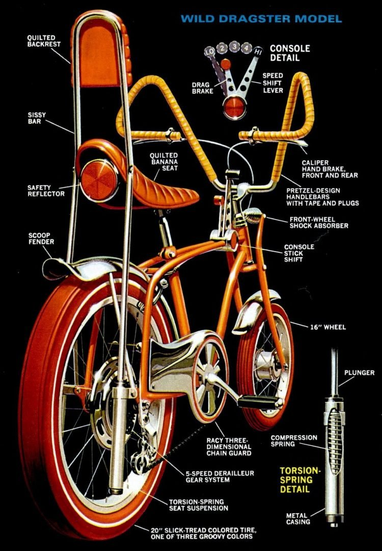 Wild dragster bike - Parts diagram (1969)