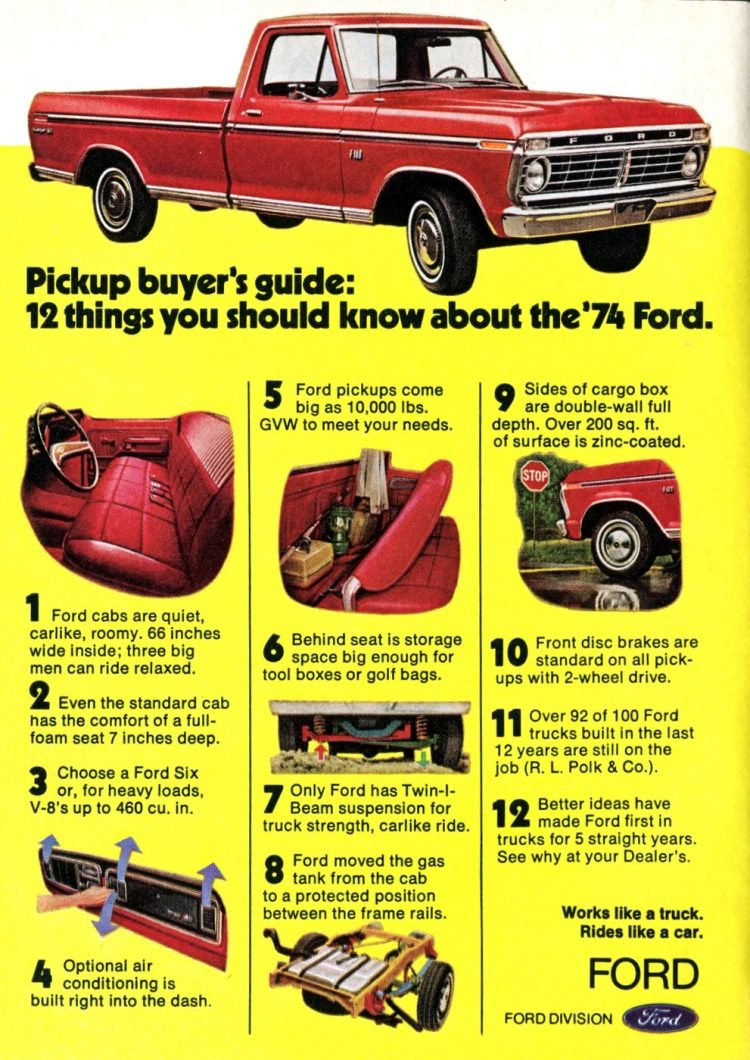 1974 Ford Pickup buyer's guide