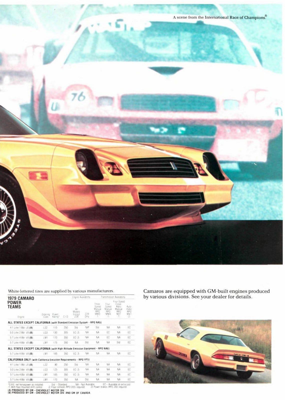 1979 Z28 - The Ultimate Camaro (2)