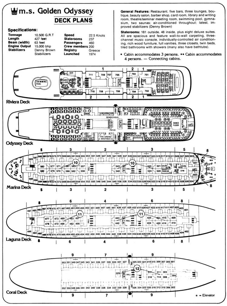 1981 Royal Cruise Lines deck plans
