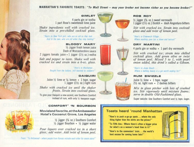 Retro and vintage drink recipes - Toasts heard 'round NYC