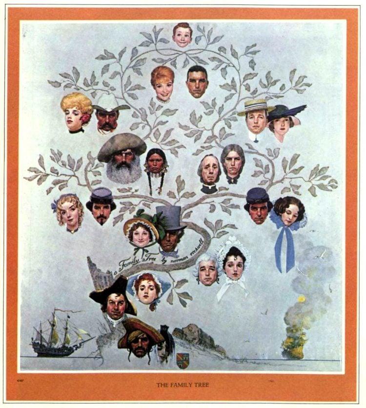 A family tree - 1976 art