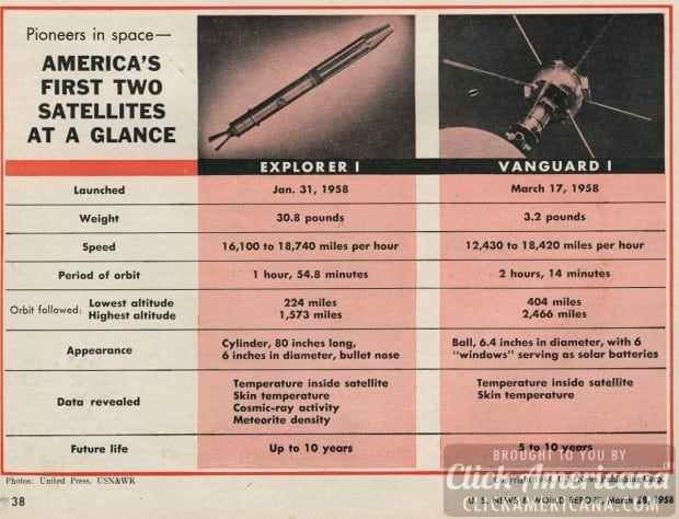 America's first two satellites-march-1958