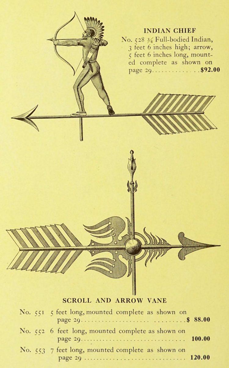 Antique 1920s weather vanes - Metal designs from 1921 (19)