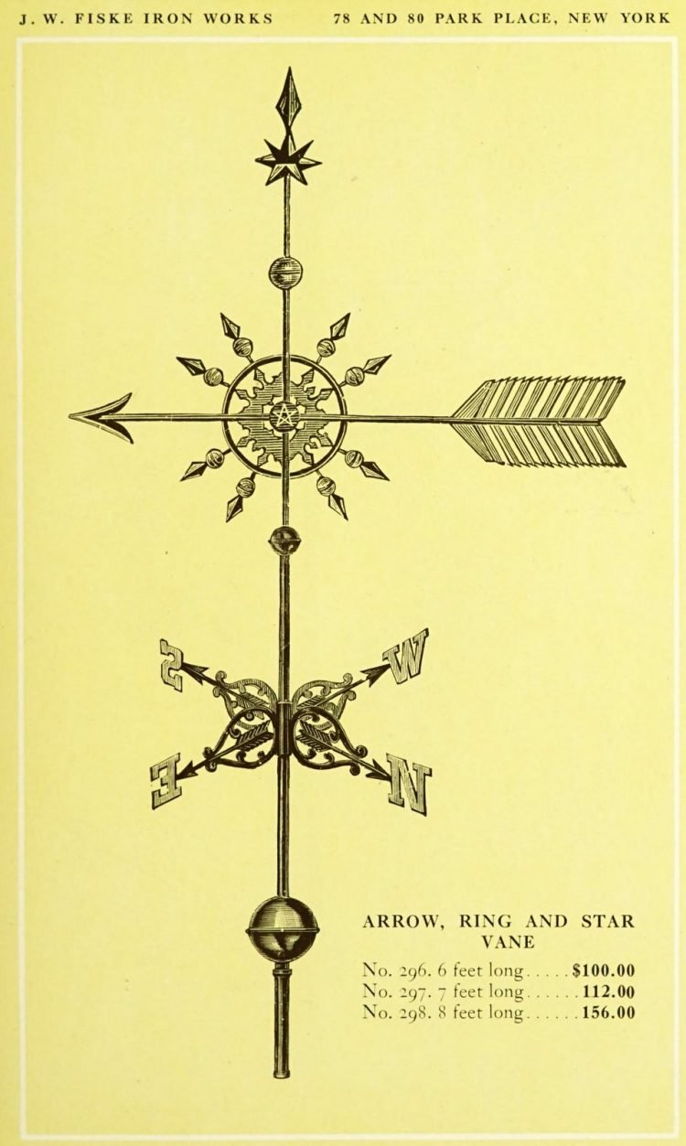 Antique 1920s weather vanes - Metal designs from 1921 (23)