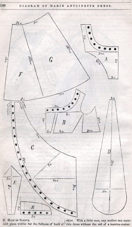 Antique Marie Antoinette dress sewing pattern (1869)