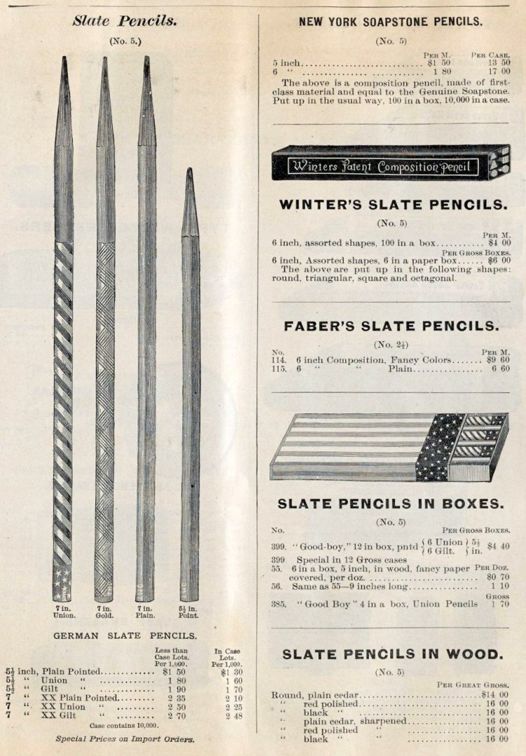 Antique school supplies from 1896 (2)