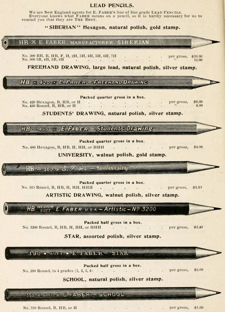 Antique school supplies - pencils from 1897