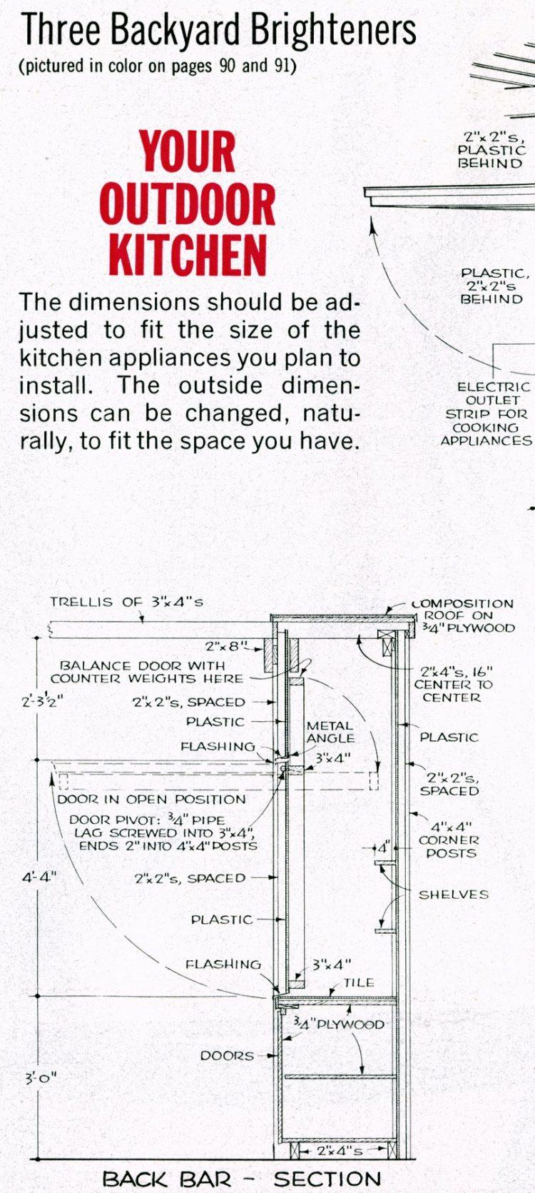 Backyard kitchen design 1965 (2)