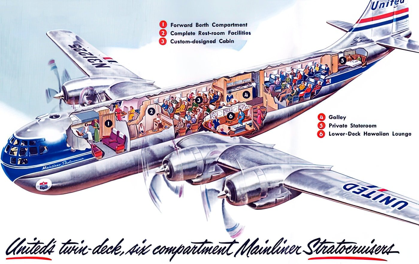 Boeing 377 Stratocruiser - United Airlines plane diagram