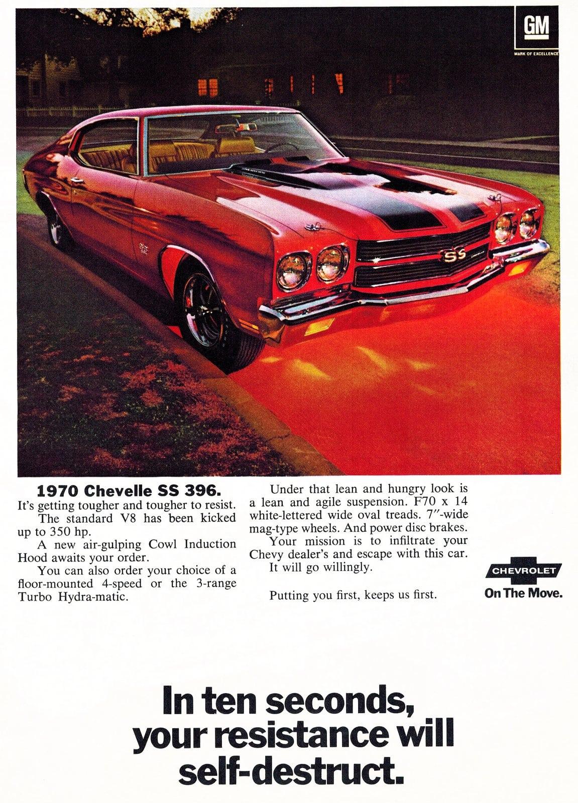 Classic 1970 Chevelle SS 396