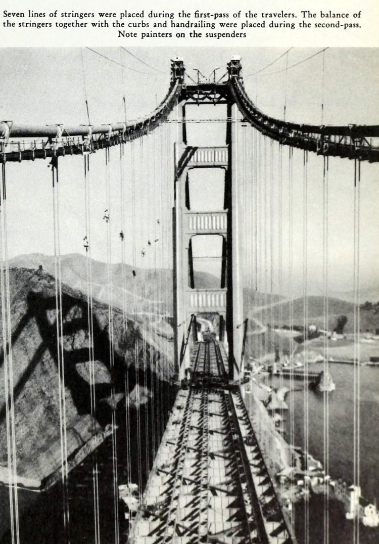 Construction of the Golden Gate Bridge - 1930s (10)