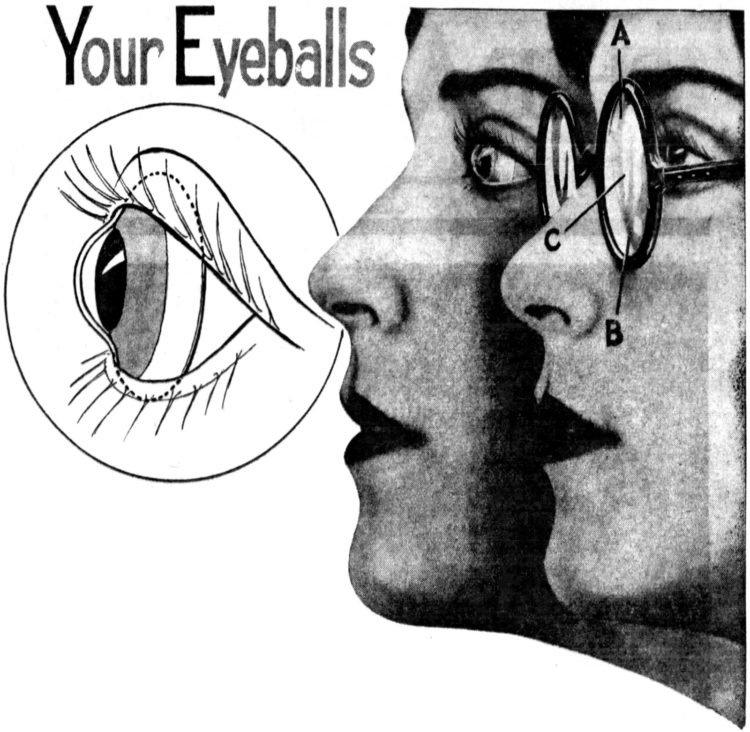 The eye-opening invention of contact lenses - Eyeball spectacles