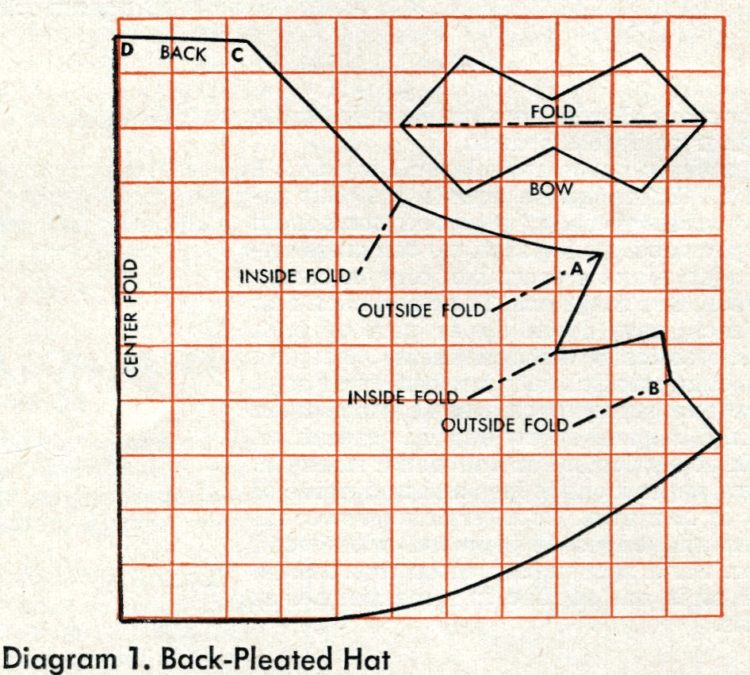 Diagrams - vintage hats you can make - Headwear styles from 1955 (1)