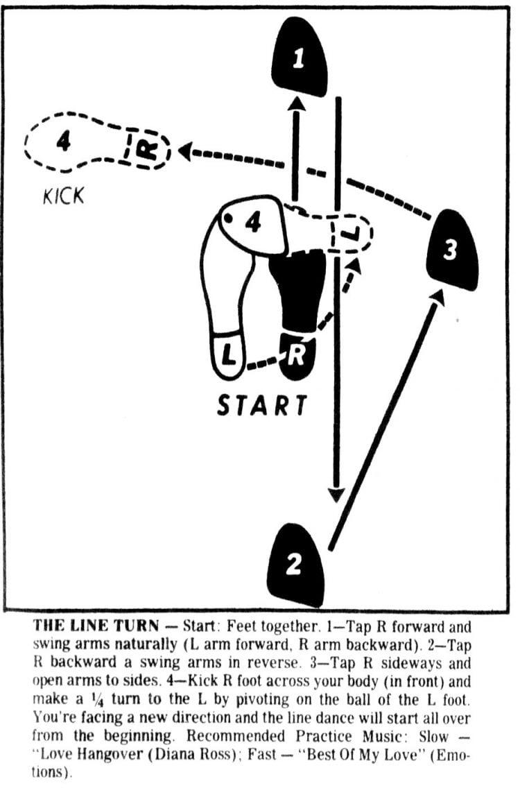 Disco dance step diagrams (1)