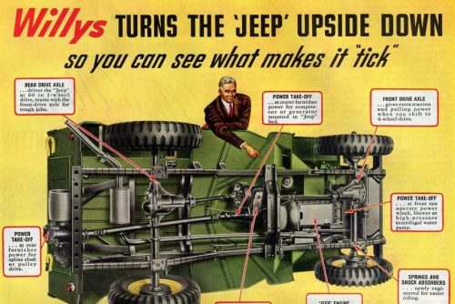Early Jeep - Willys turns a Jeep upside down (1946)