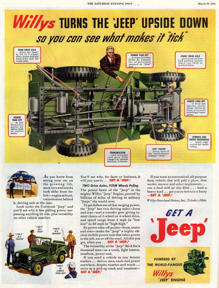 An old Universal Jeep - Willys turns the Jeep upside down (1946)