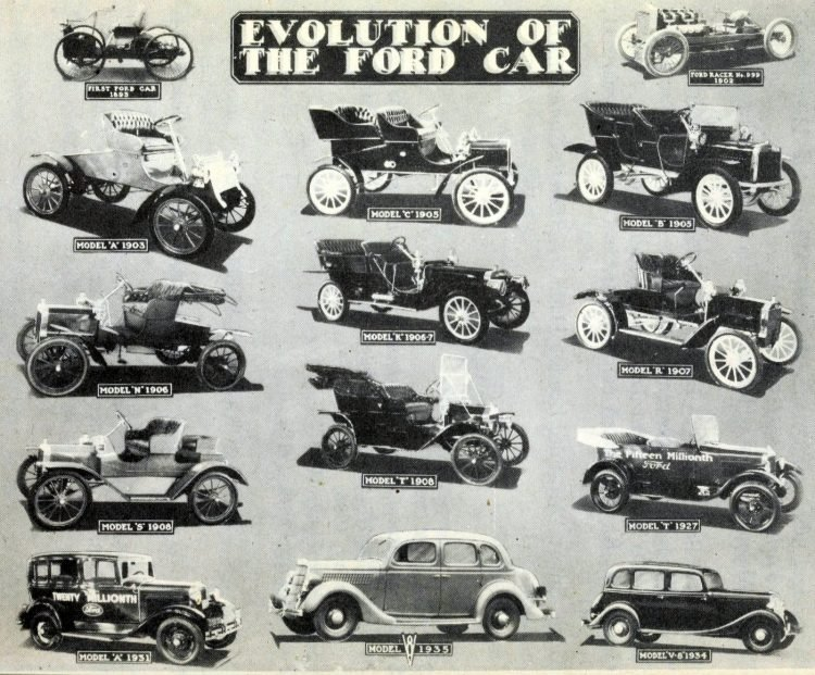 Evolution of Ford cars through the 1930s