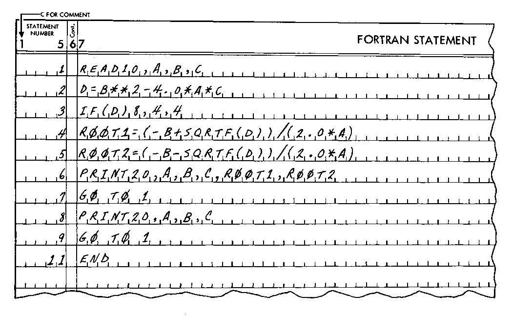 FORTRAN computer statement (1961)