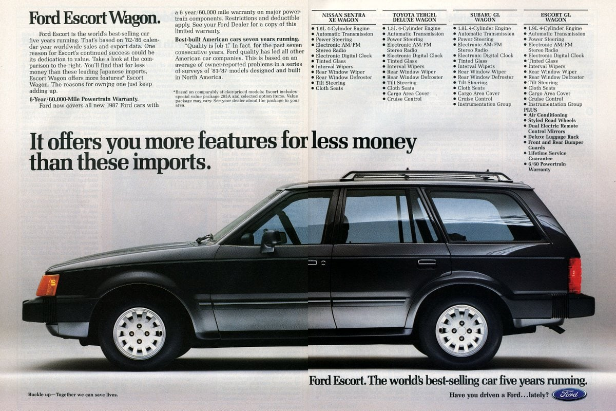 Ford Escort Wagon More features than leading imports (1987)