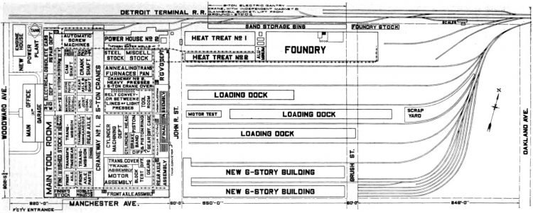 Ford auto factory floor plan in 1914 - producing Model T cars