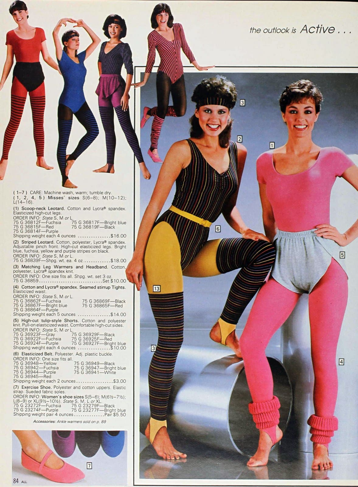 Happy women in workout fashions from the 1980s