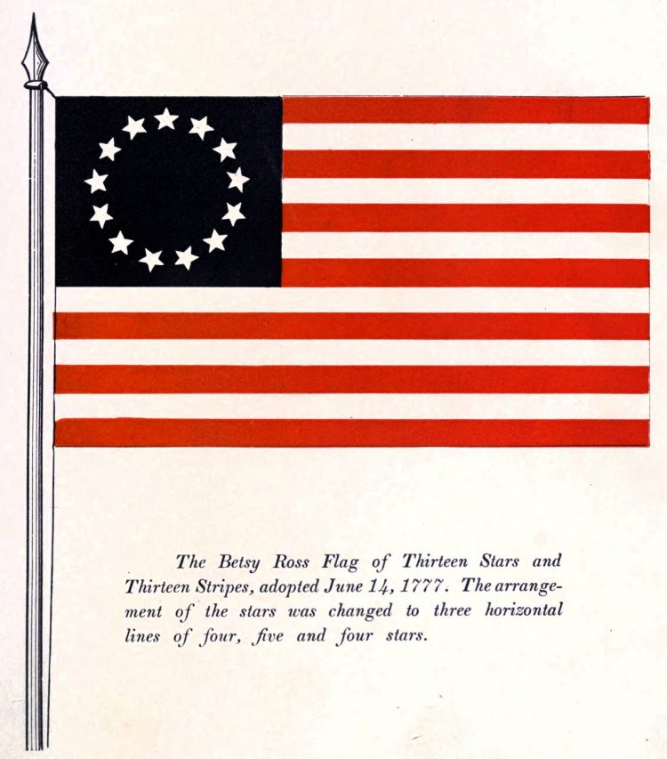 History of the American flag (2)