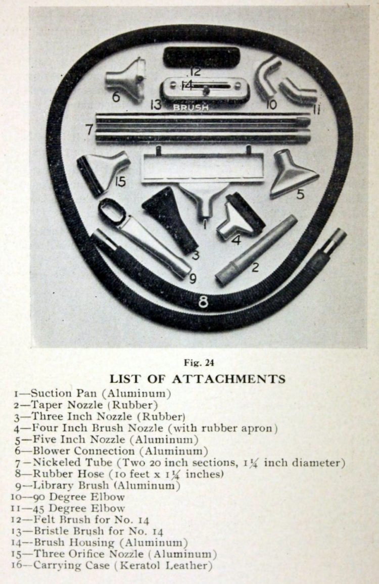 Hoover Suction Sweeper Co. manual from 1910 (1)