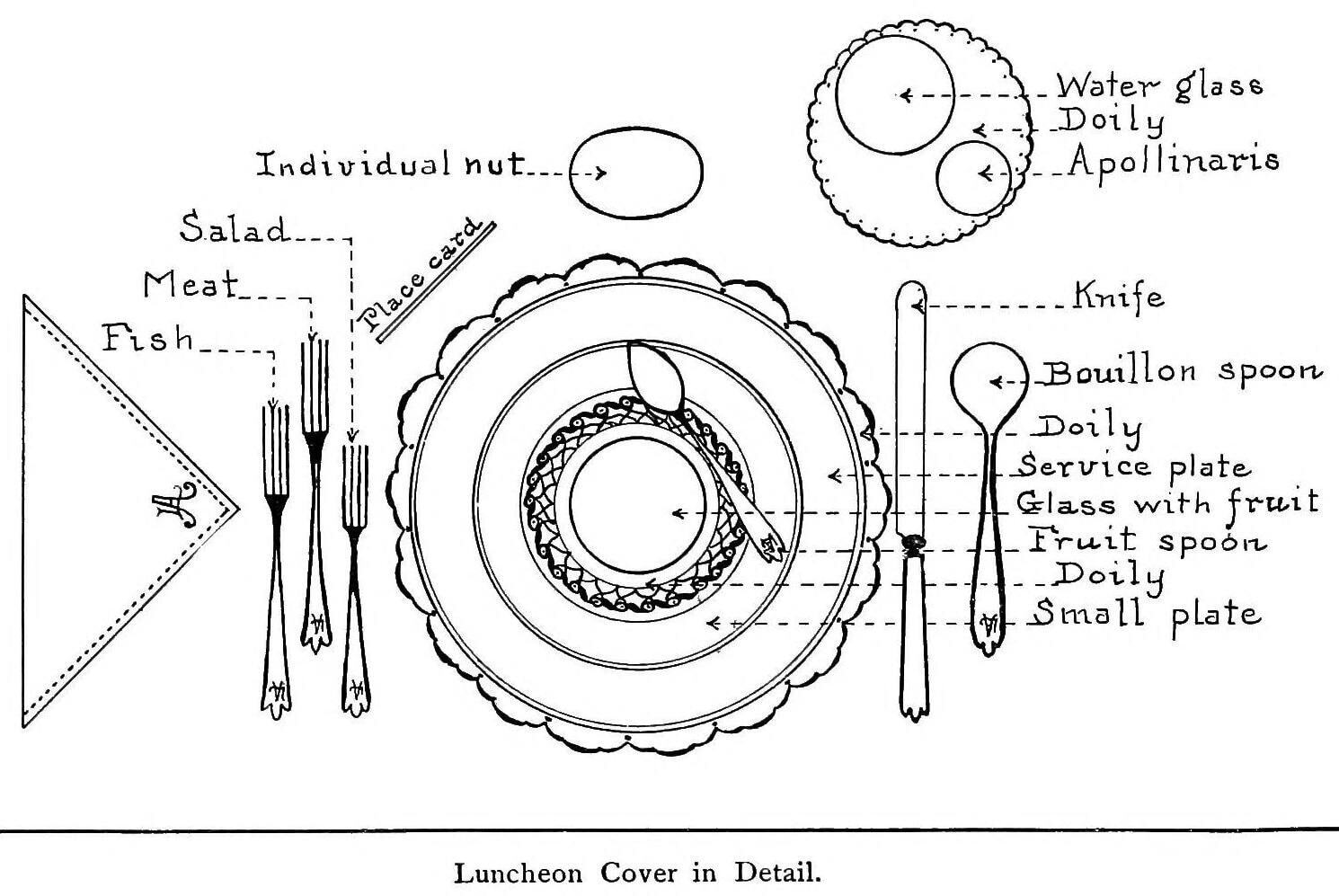 How To Set A Formal Dinner Table  Rules From 1915