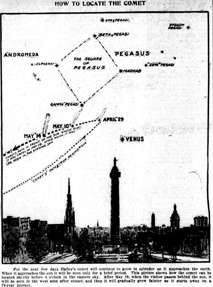 How to spot Halley's Comet - 1910