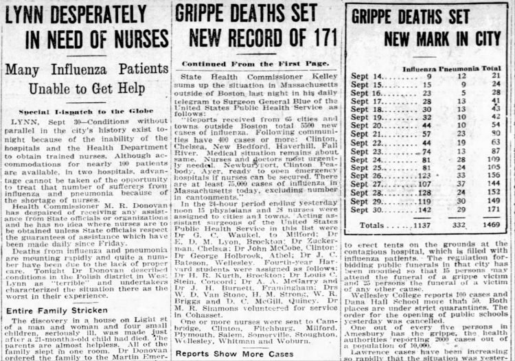 Influenza headlines from the Boston Globe - October 1 1918