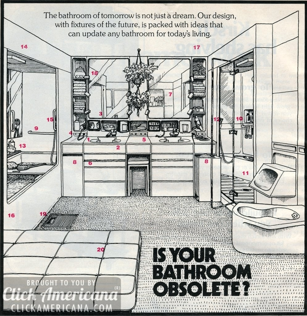 Is your bathroom obsolete? (1976)