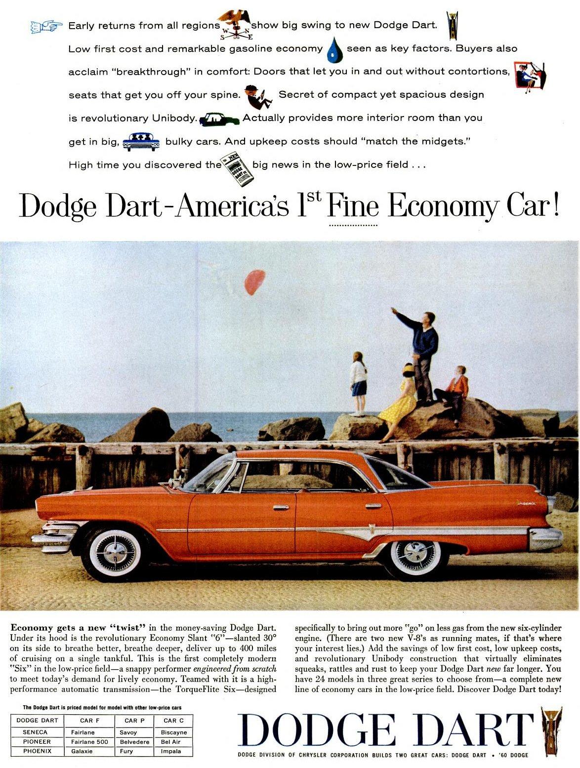 Jan 18, 1960 Dodge Dart