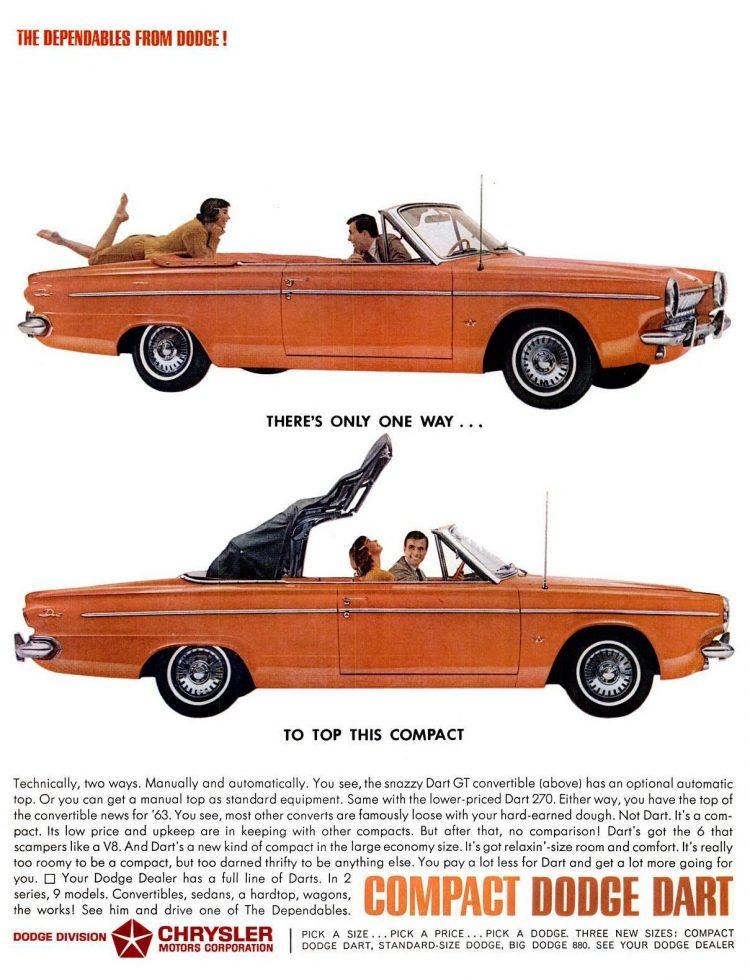 Jan 18, 1963 Compact Dodge Dart