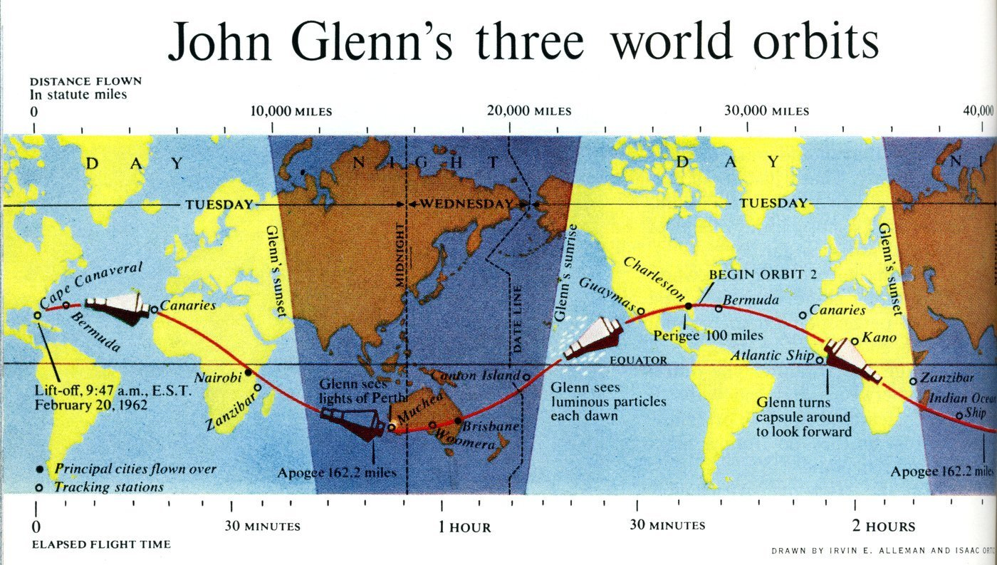 John Glenn's three world orbits in Friendship 7 (2)