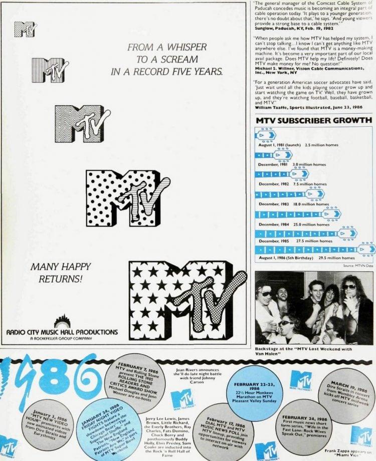 MTV's 5th birthday celebrated in Billboard 1981-1986 (1)