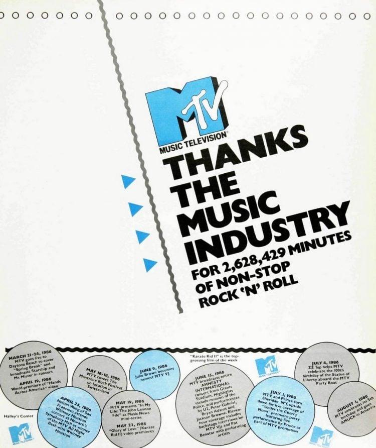 MTV's 5th birthday celebrated in Billboard 1981-1986 (2)
