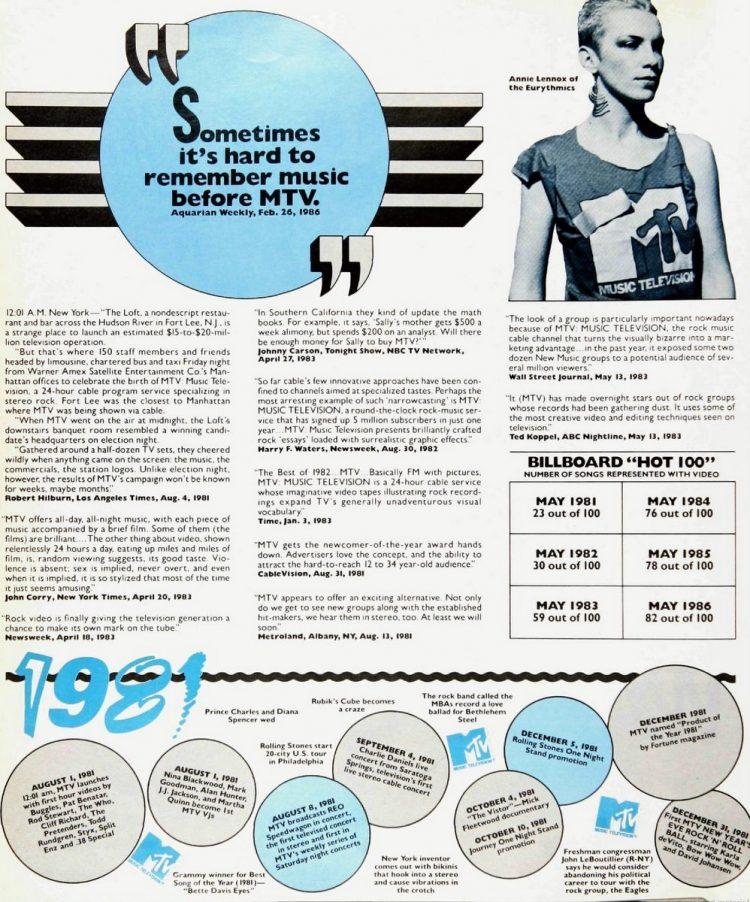 MTV's 5th birthday celebrated in Billboard 1981-1986 (3)