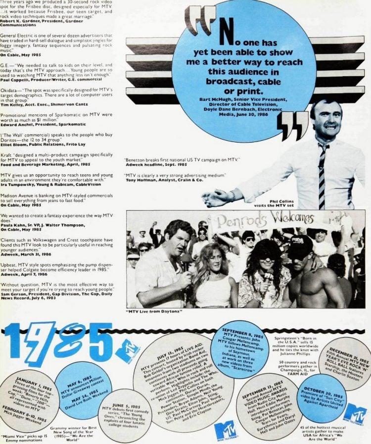 MTV's 5th birthday celebrated in Billboard 1981-1986 (4)