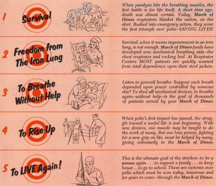 March of Dimes polio vaccine 1956 (1)