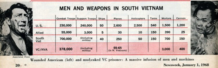 Men and weapons in South Vietnam 1968