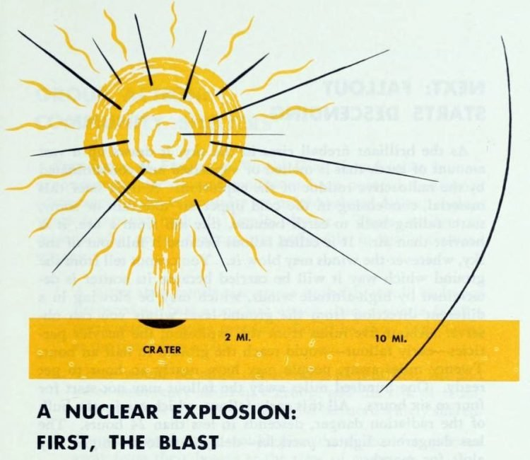 Nuclear explosion - The blast