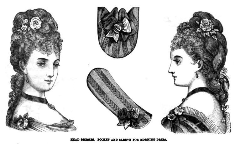 Old-fashioned Victorian hairstyles from 1876 (7)