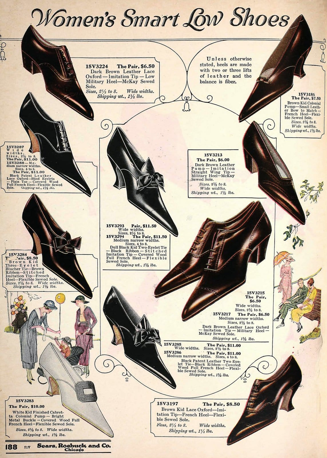 Old-fashioned women's shoes from 1920 (2)